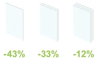 energie besparen enkel glas tot drie dubbel glas